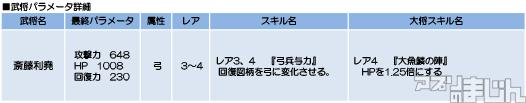 スロットRPG『侍フィーバー』に...